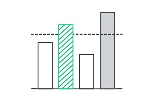 Post-event survey